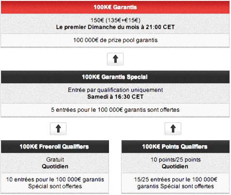 qualifications freeroll le king sur pmu.fr