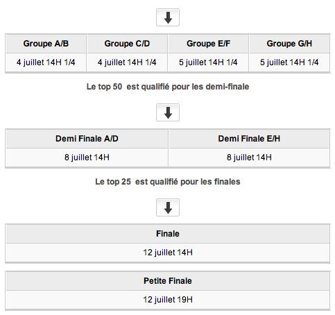 finale tournoi half time sur pmu.fr