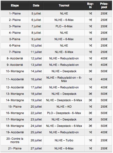 programme tournois du tour de france sur pmu.fr