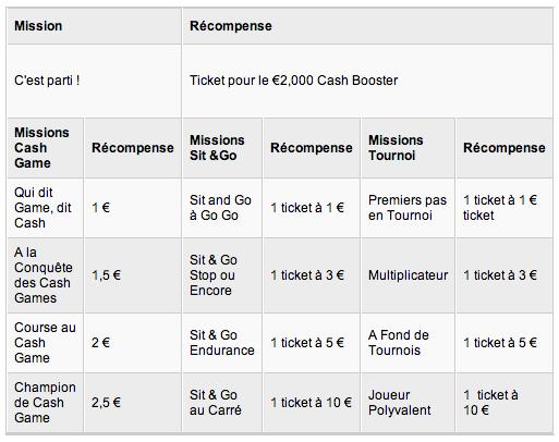 tableau récompenses missions starters pmu.fr