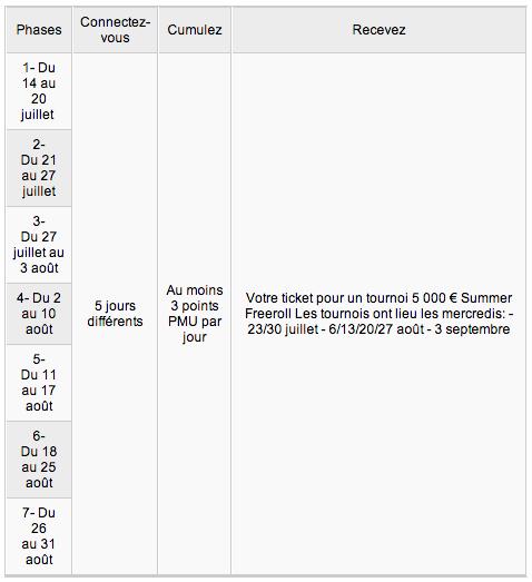 programme tournois Summer poker time de pmu.fr