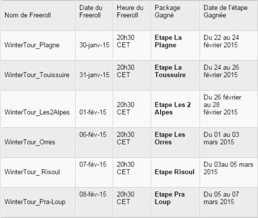 Freerolls PMU.fr Winter Tour