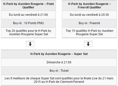 Qualifictions du H Park Poker Tour sur PMU