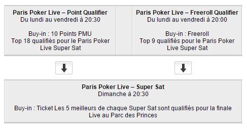 Qualifiez vous pour le Paris Poker Live de PMU