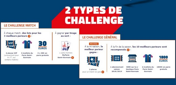 Lots de la Paris Challenge Ligue de PMU