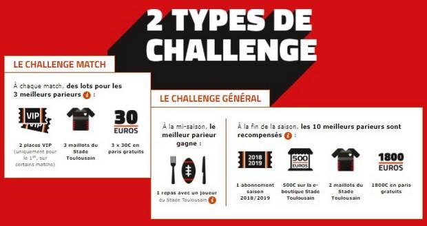 PMU.fr met de nombreux lots en jeu pour la Stade Toulousain Challenge Ligue