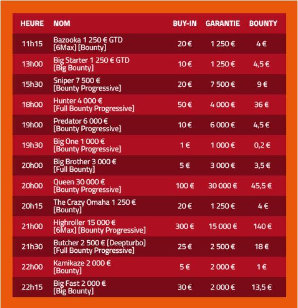Programme des tournois poker au format bounty sur PMU