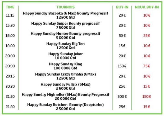 Programme du Happy Sinday PMU Poker qui aura lieu le 7 janvier