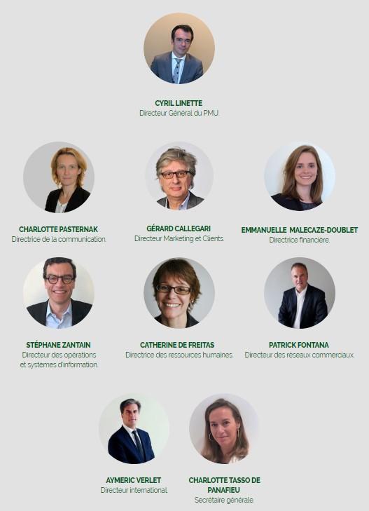 Qui compose le comité de direction de PMU ?